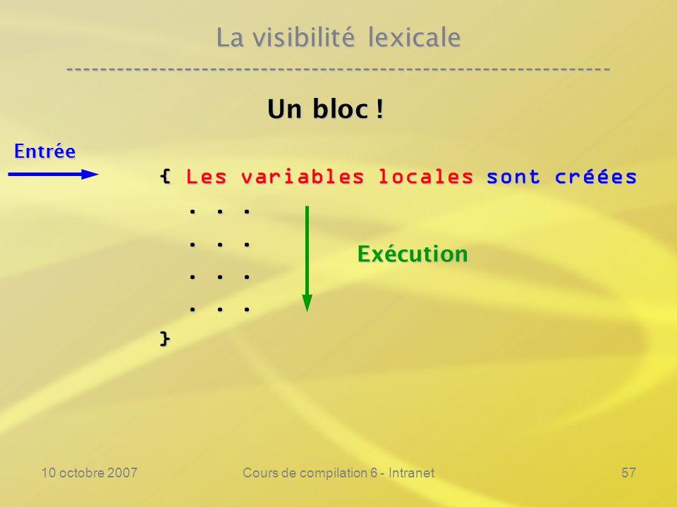 10 octobre 2007Cours de compilation 6 - Intranet57 La visibilité lexicale ---------------------------------------------------------------- Un bloc ! U