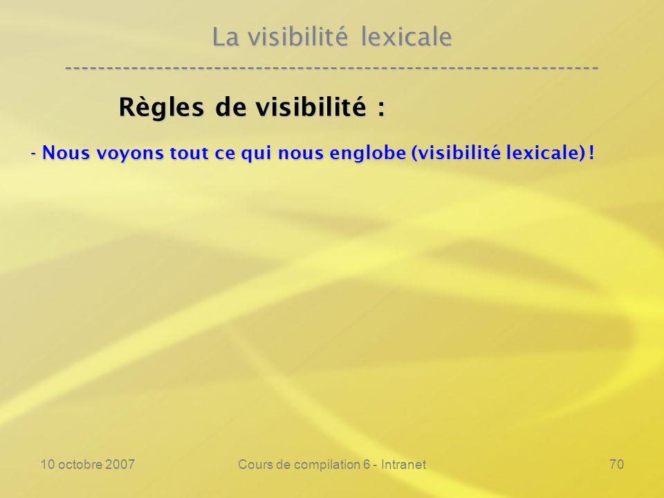 10 octobre 2007Cours de compilation 6 - Intranet70 La visibilité lexicale ---------------------------------------------------------------- Règles de v