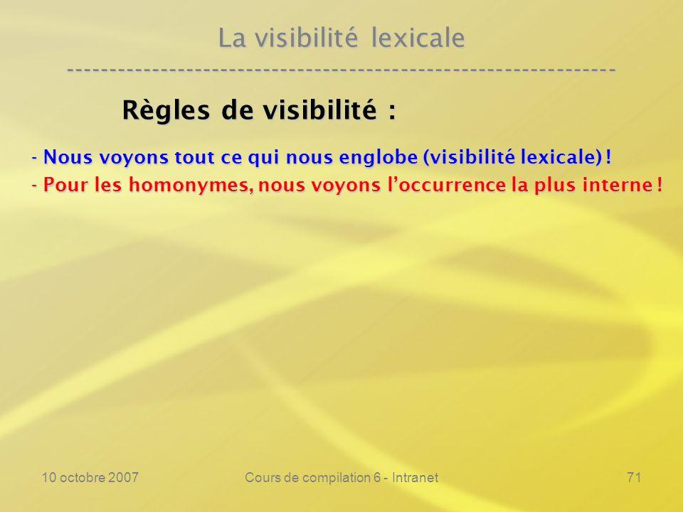 10 octobre 2007Cours de compilation 6 - Intranet71 La visibilité lexicale ---------------------------------------------------------------- Règles de v