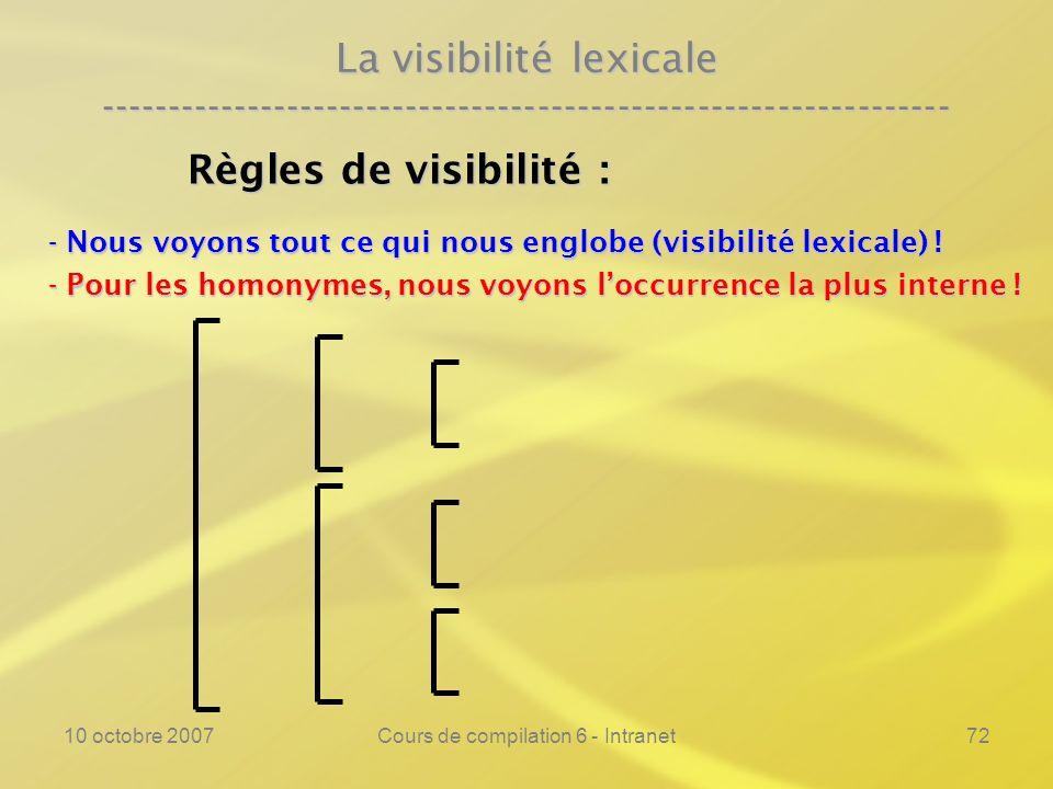10 octobre 2007Cours de compilation 6 - Intranet72 La visibilité lexicale ---------------------------------------------------------------- Règles de v