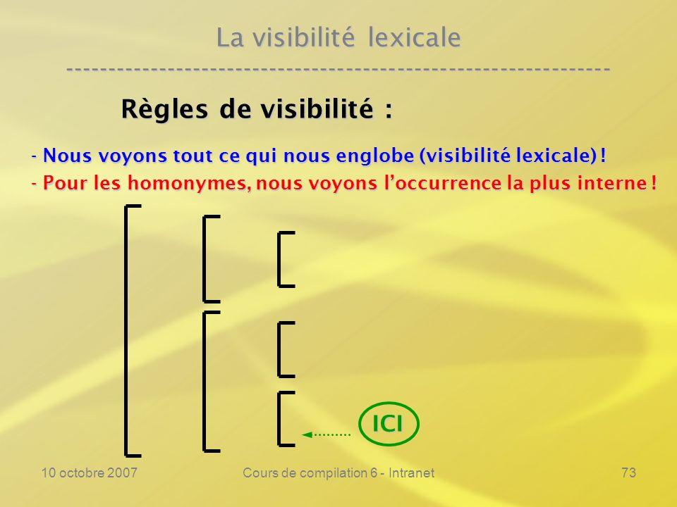 10 octobre 2007Cours de compilation 6 - Intranet73 La visibilité lexicale ---------------------------------------------------------------- Règles de v