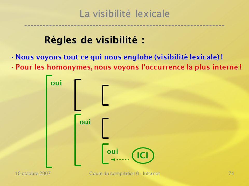 10 octobre 2007Cours de compilation 6 - Intranet74 La visibilité lexicale ---------------------------------------------------------------- Règles de v