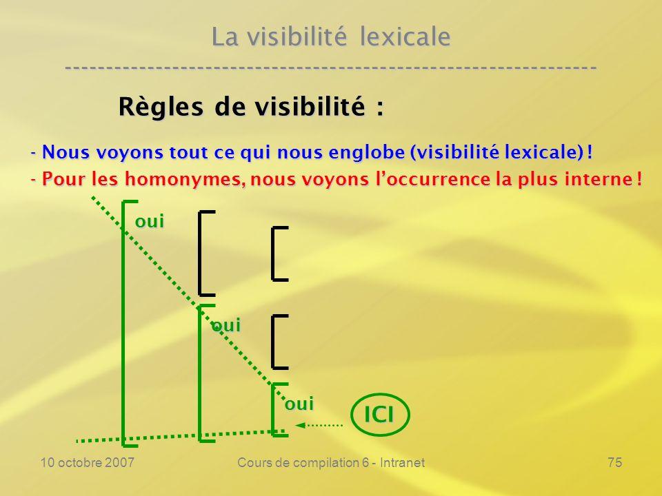10 octobre 2007Cours de compilation 6 - Intranet75 La visibilité lexicale ---------------------------------------------------------------- Règles de v
