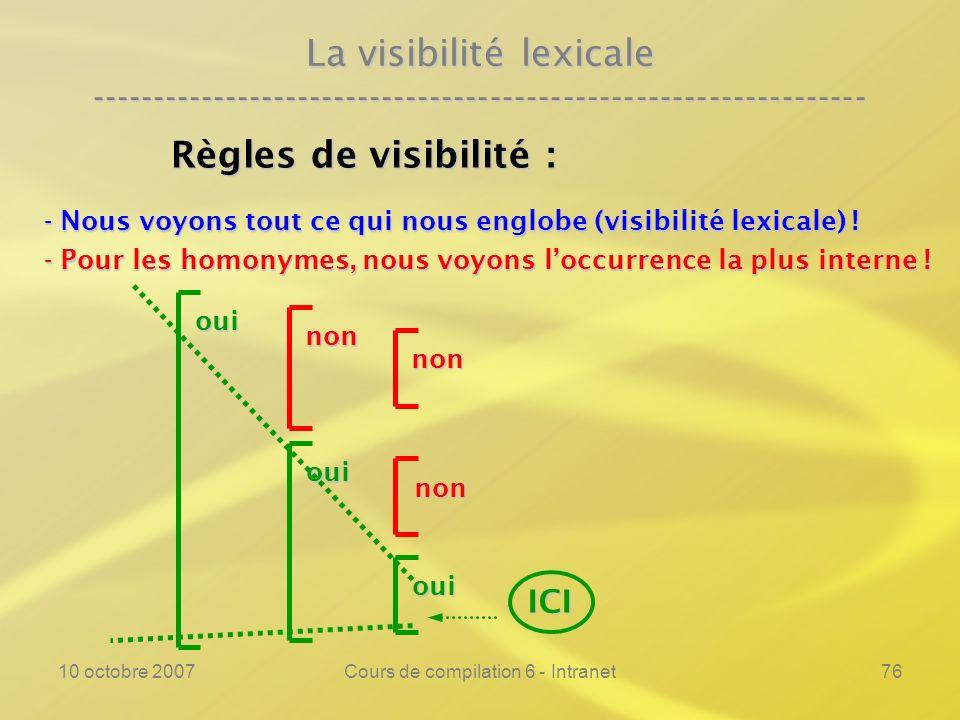 10 octobre 2007Cours de compilation 6 - Intranet76 La visibilité lexicale ---------------------------------------------------------------- Règles de v