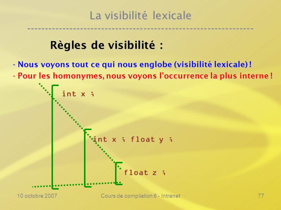 10 octobre 2007Cours de compilation 6 - Intranet77 La visibilité lexicale ---------------------------------------------------------------- Règles de v