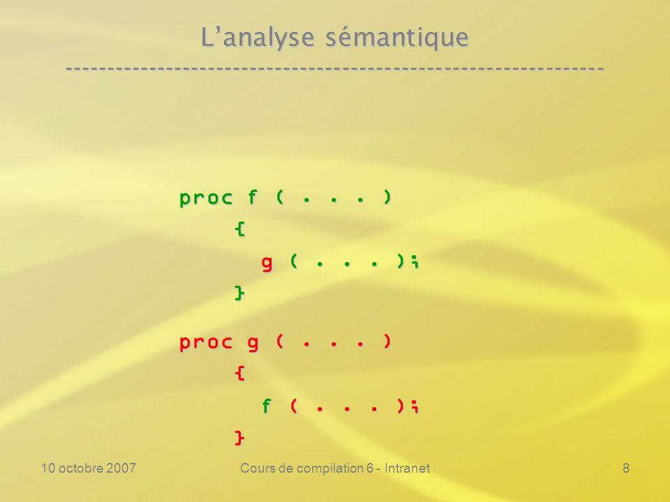 10 octobre 2007Cours de compilation 6 - Intranet8 Lanalyse sémantique ---------------------------------------------------------------- proc f (... ) {