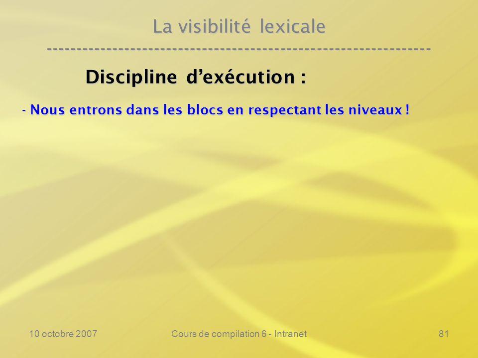 10 octobre 2007Cours de compilation 6 - Intranet81 La visibilité lexicale ---------------------------------------------------------------- Discipline
