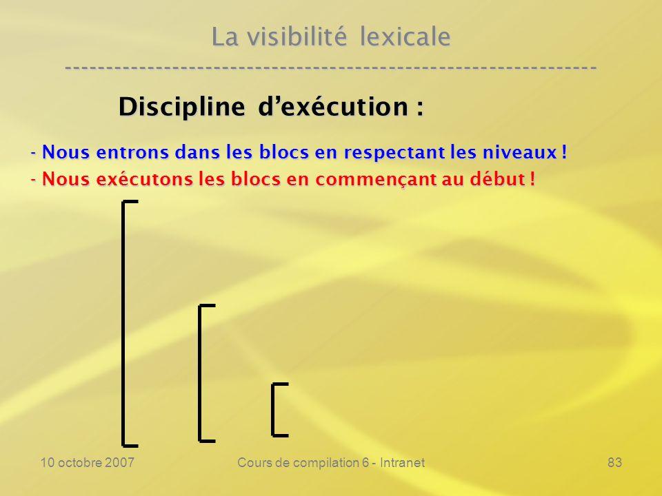 10 octobre 2007Cours de compilation 6 - Intranet83 La visibilité lexicale ---------------------------------------------------------------- Discipline