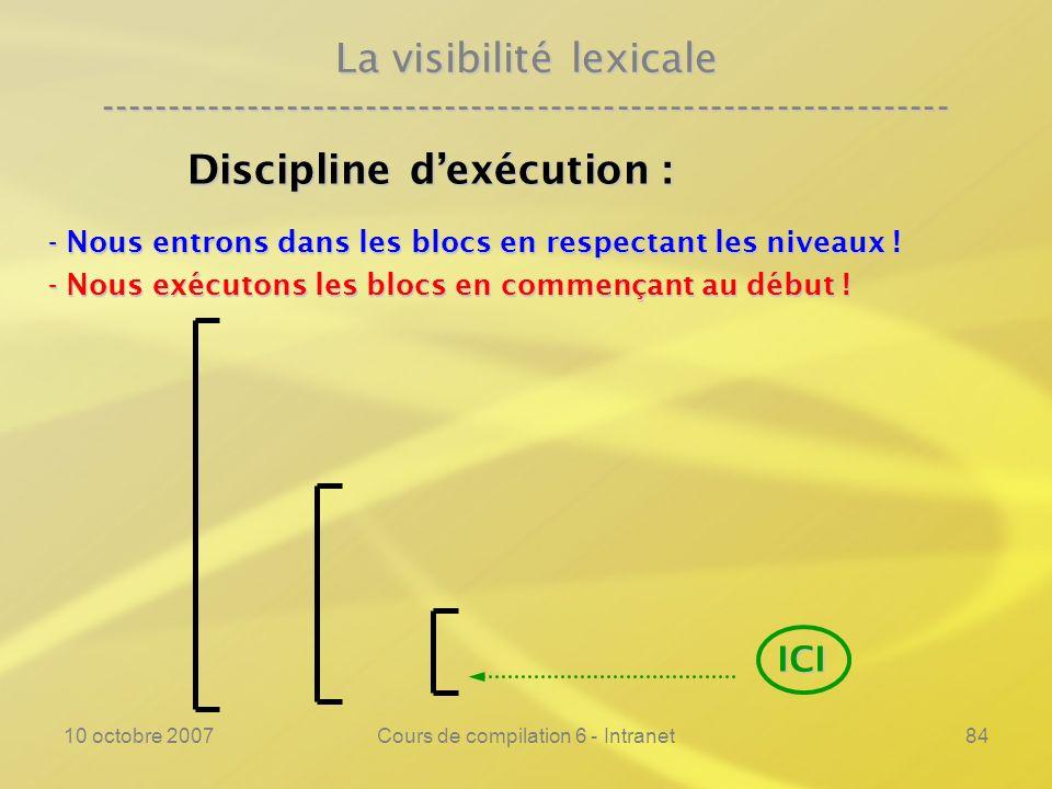 10 octobre 2007Cours de compilation 6 - Intranet84 La visibilité lexicale ---------------------------------------------------------------- Discipline