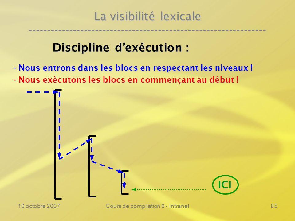 10 octobre 2007Cours de compilation 6 - Intranet85 La visibilité lexicale ---------------------------------------------------------------- Discipline