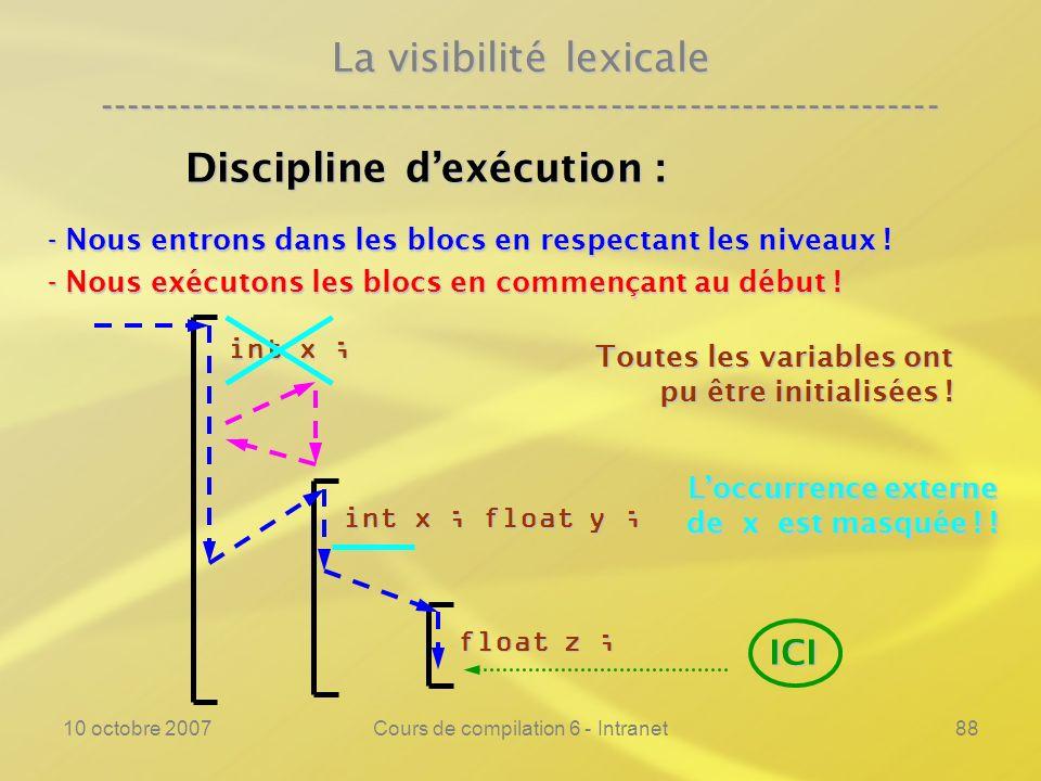 10 octobre 2007Cours de compilation 6 - Intranet88 La visibilité lexicale ---------------------------------------------------------------- Discipline
