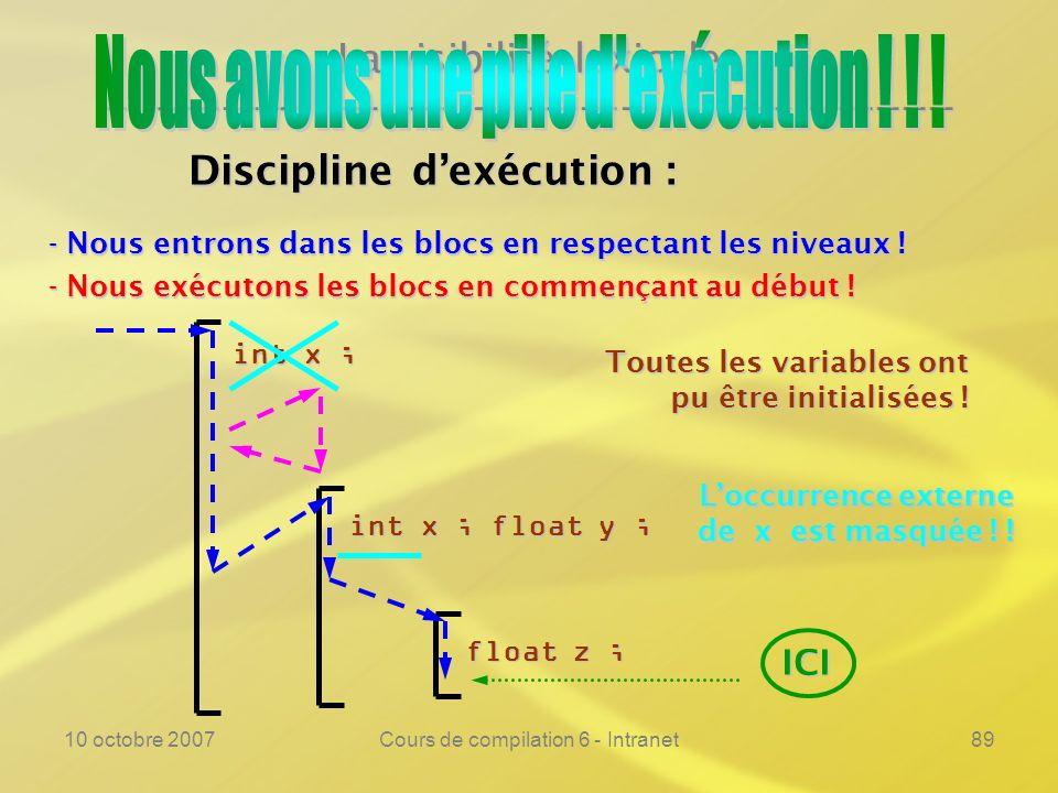 10 octobre 2007Cours de compilation 6 - Intranet89 La visibilité lexicale ---------------------------------------------------------------- Discipline