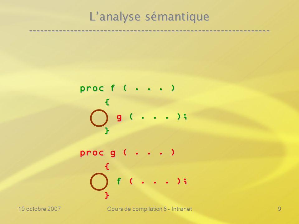 10 octobre 2007Cours de compilation 6 - Intranet9 Lanalyse sémantique ---------------------------------------------------------------- proc f (... ) {