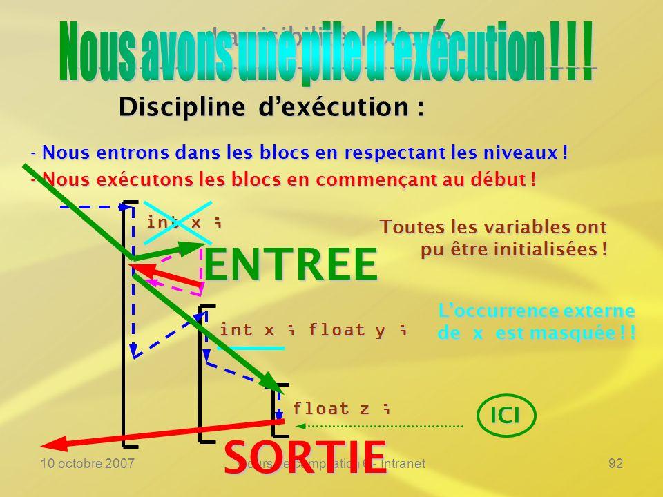 10 octobre 2007Cours de compilation 6 - Intranet92 La visibilité lexicale ---------------------------------------------------------------- Discipline