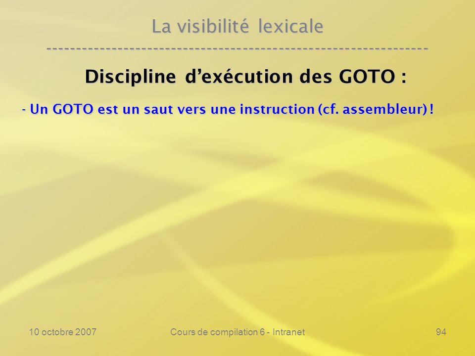 10 octobre 2007Cours de compilation 6 - Intranet94 La visibilité lexicale ---------------------------------------------------------------- Discipline