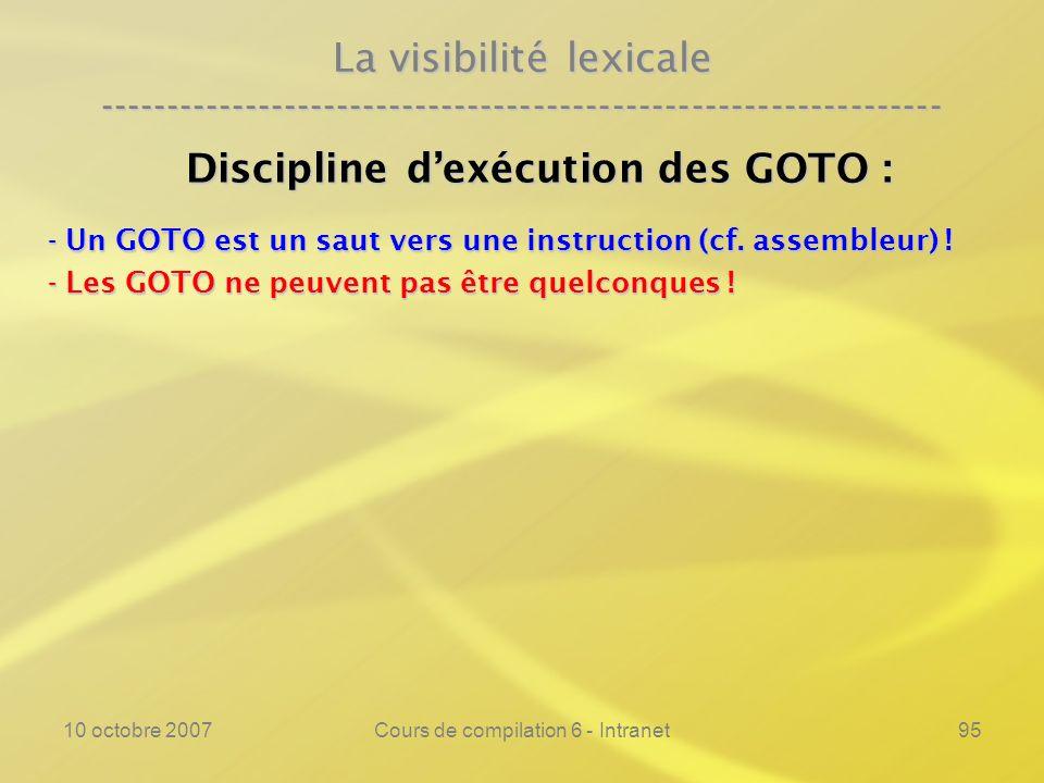10 octobre 2007Cours de compilation 6 - Intranet95 La visibilité lexicale ---------------------------------------------------------------- Discipline