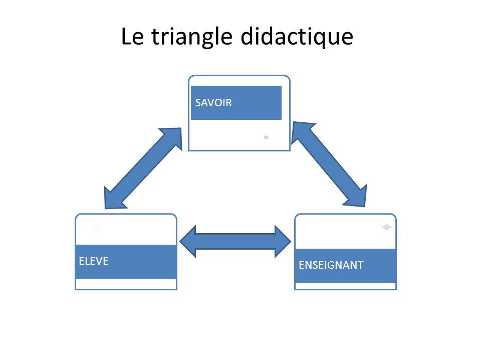 Le triangle didactique SAVOIR ELEVE ENSEIGNANT