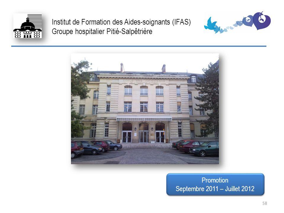 FIN Institut de Formation des Aides-soignants (IFAS) Groupe hospitalier Pitié-Salpêtrière 58 Promotion Septembre 2011 – Juillet 2012 Promotion Septemb