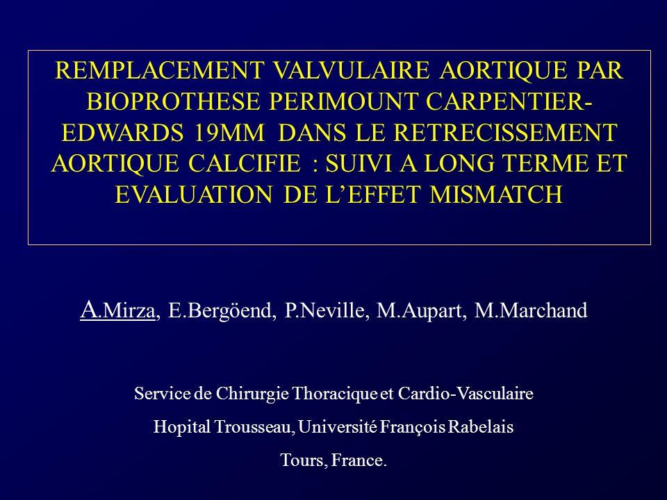 OBJECTIFS DE LETUDE Evaluer a très long terme la durabilité de la valve Perimount 19 mm dans le RAC Evaluer a très long terme limpact de leffet mismatch sur cette population