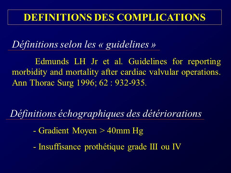 DEFINITIONS DU MISMATCH Rahimtoola SH.The problem of valve prosthesis-patient mismatch.