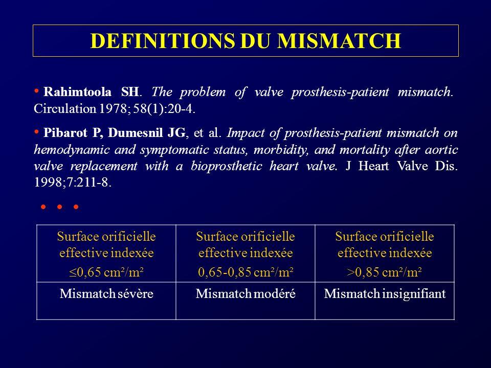 REPRESENTATION GRAPHIQUE DU MISMATCH SOEI=0,85 SOEI=0,65 CE25 CE23 CE21 CE19 PAS DE MISMATCH MISMATCH SEVERE MISMATCH MODERE