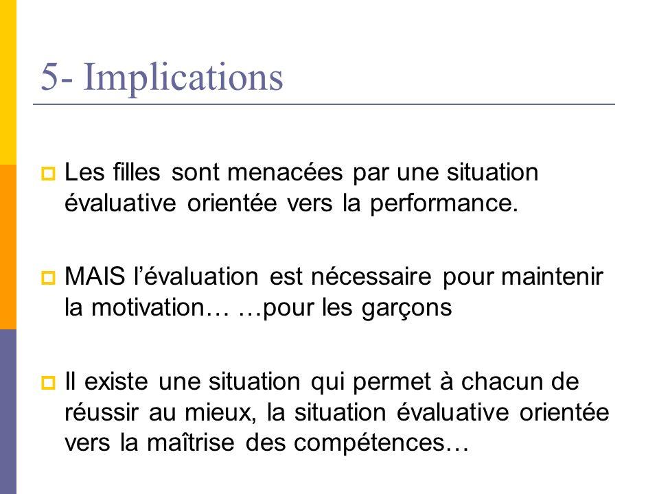 5- Implications Les filles sont menacées par une situation évaluative orientée vers la performance.