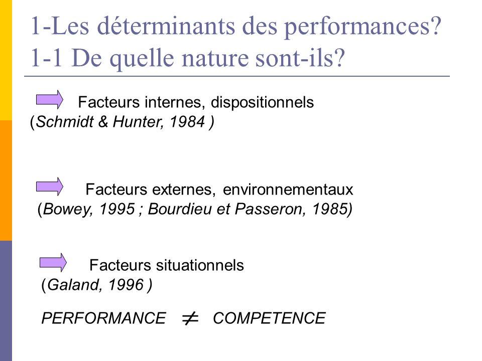 1-Les déterminants des performances. 1-1 De quelle nature sont-ils.