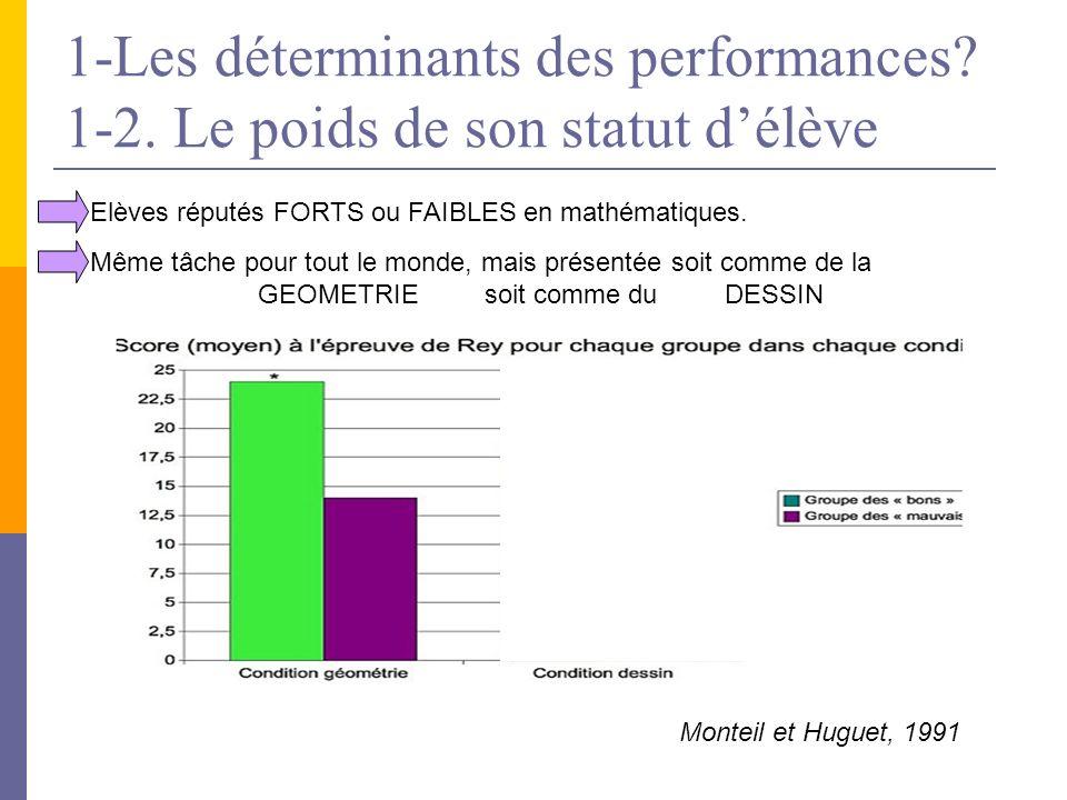 1-Les déterminants des performances. 1-2.