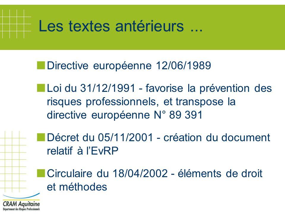 Les textes antérieurs... Directive européenne 12/06/1989 Loi du 31/12/1991 - favorise la prévention des risques professionnels, et transpose la direct