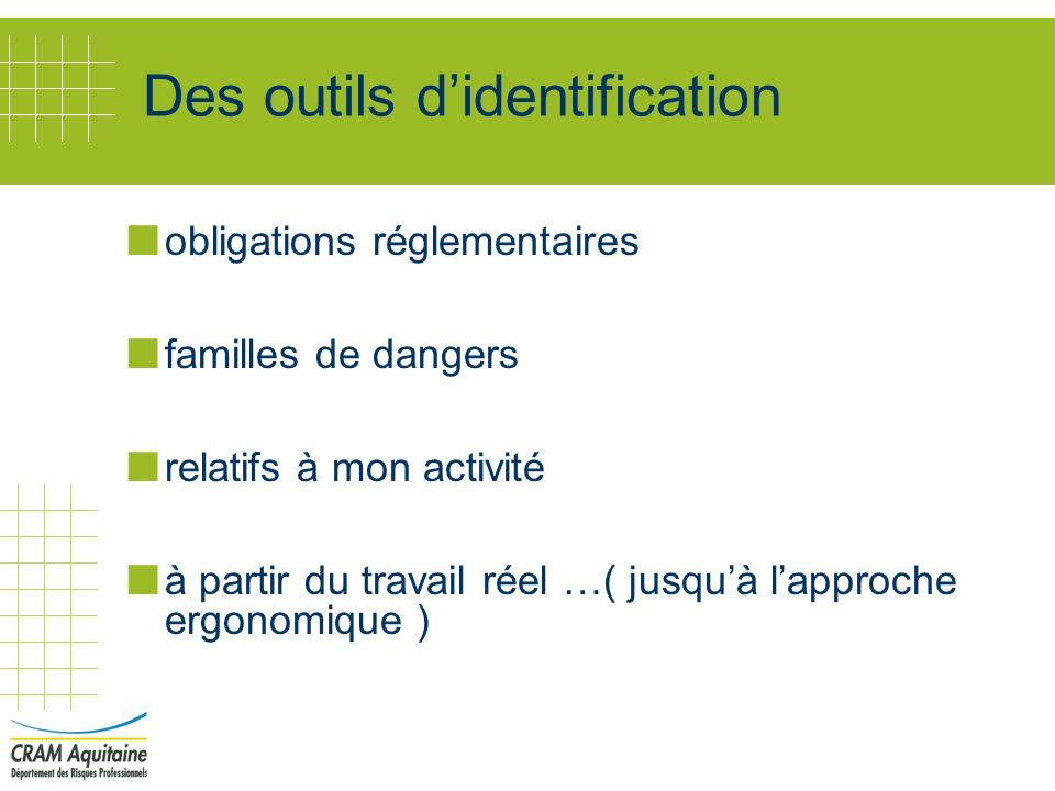 Des outils didentification obligations réglementaires familles de dangers relatifs à mon activité à partir du travail réel …( jusquà lapproche ergonom