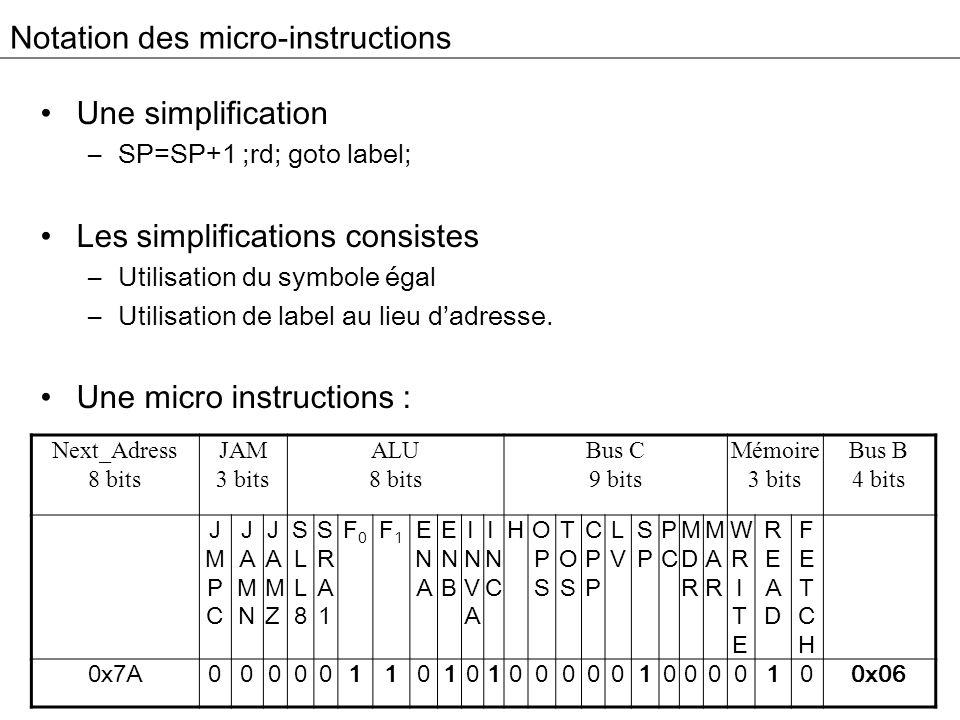 Notation des micro-instructions Une simplification –SP=SP+1 ;rd; goto label; Les simplifications consistes –Utilisation du symbole égal –Utilisation d
