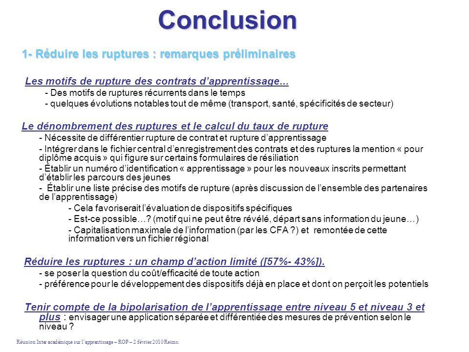 Conclusion 1- Réduire les ruptures : remarques préliminaires Les motifs de rupture des contrats dapprentissage … - Des motifs de ruptures récurrents d