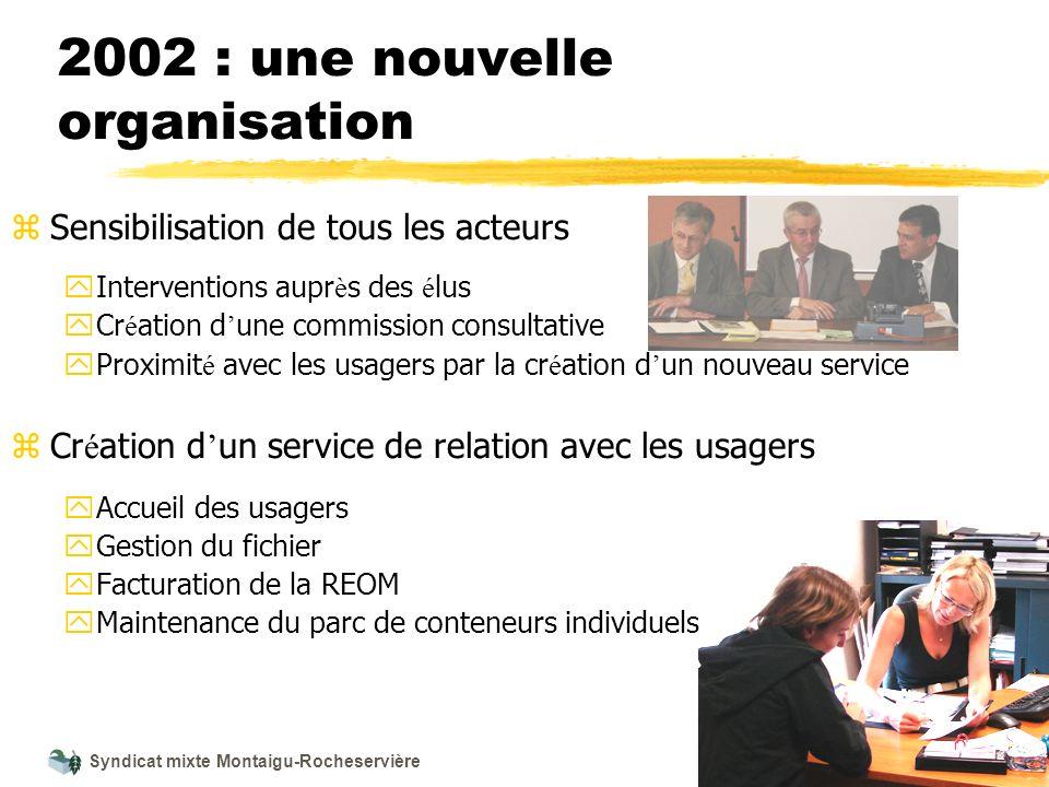 Syndicat mixte Montaigu-Rocheservière 2002 : une nouvelle organisation z Sensibilisation de tous les acteurs y Interventions aupr è s des é lus y Cr é