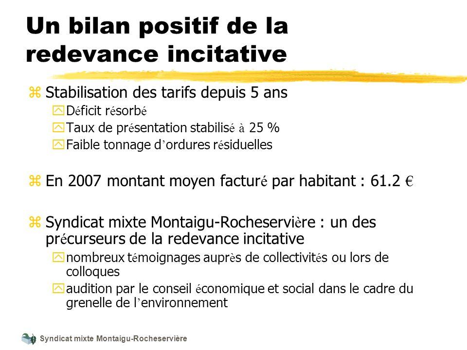 Syndicat mixte Montaigu-Rocheservière Un bilan positif de la redevance incitative z Stabilisation des tarifs depuis 5 ans y D é ficit r é sorb é y Tau