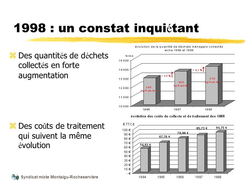 Syndicat mixte Montaigu-Rocheservière 1998 : un constat inqui é tant z Des quantit é s de d é chets collect é s en forte augmentation z Des co û ts de