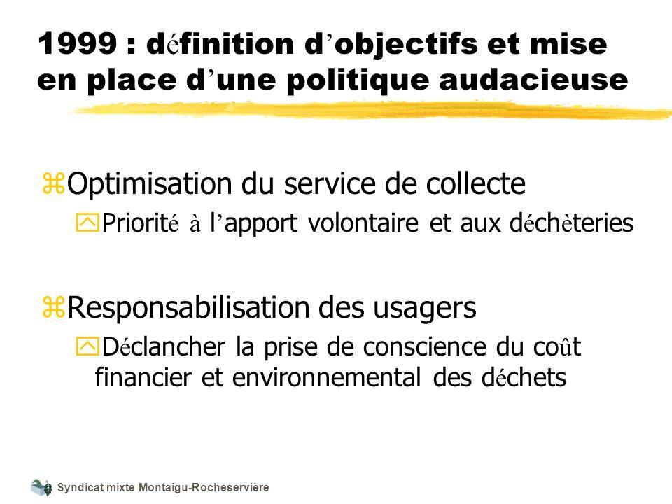 Syndicat mixte Montaigu-Rocheservière 1999 : d é finition d objectifs et mise en place d une politique audacieuse z Optimisation du service de collect