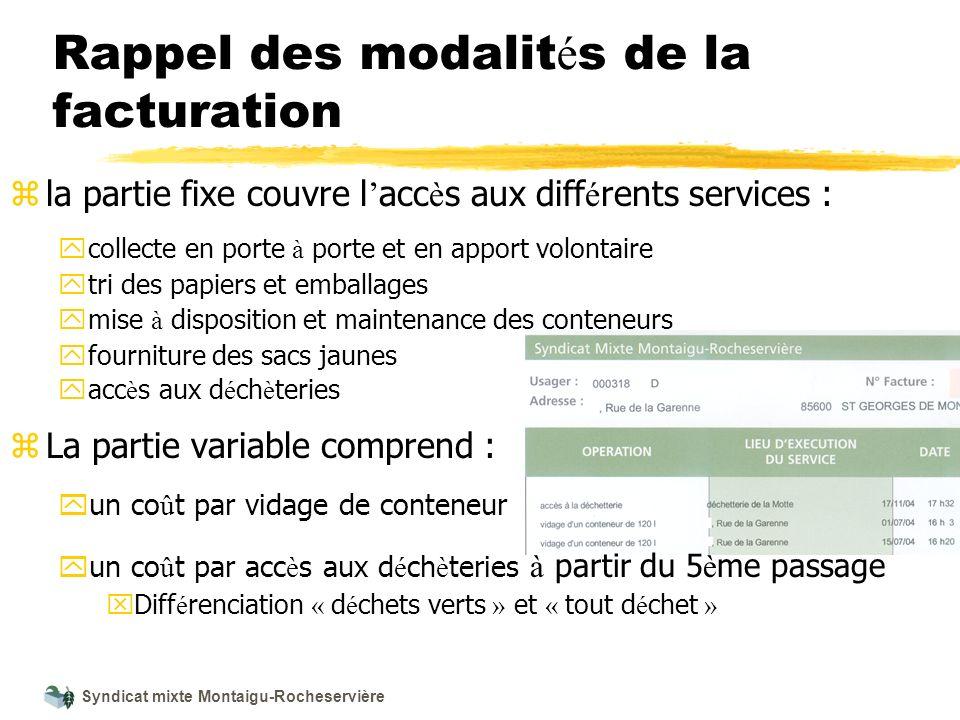 Syndicat mixte Montaigu-Rocheservière Rappel des modalit é s de la facturation z la partie fixe couvre l acc è s aux diff é rents services : y collect