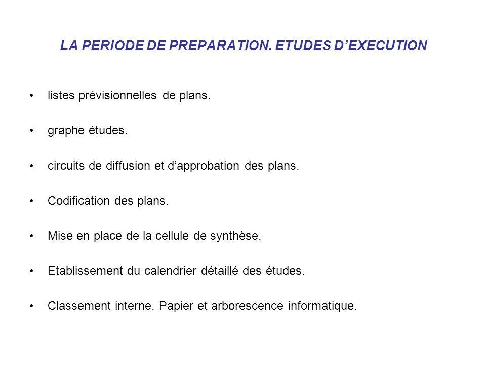 LA PERIODE DE PREPARATION. ETUDES DEXECUTION listes prévisionnelles de plans. graphe études. circuits de diffusion et dapprobation des plans. Codifica