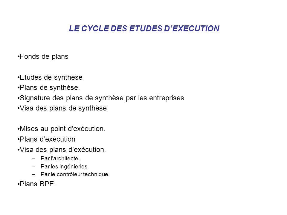 LE CYCLE DES ETUDES DEXECUTION Fonds de plans Etudes de synthèse Plans de synthèse. Signature des plans de synthèse par les entreprises Visa des plans