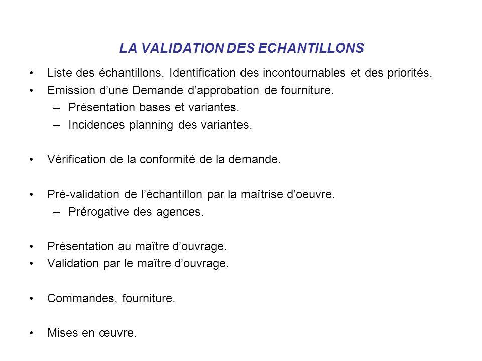 LA VALIDATION DES ECHANTILLONS Liste des échantillons. Identification des incontournables et des priorités. Emission dune Demande dapprobation de four