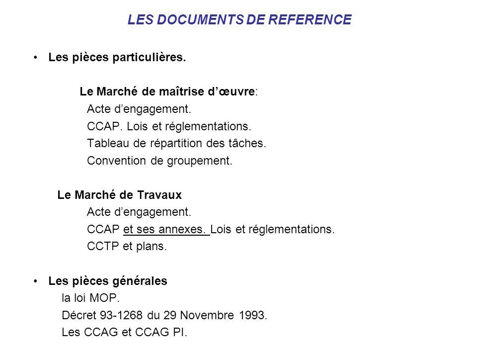 PAQUETAGE 1: DOCUMENTATIONS PROJET Marché (MAR) signé, Dossier de Permis de Construire + arrêtés, Classeurs correspondances Projet (papier) Dossier Informatique complet + arborescence et classement.