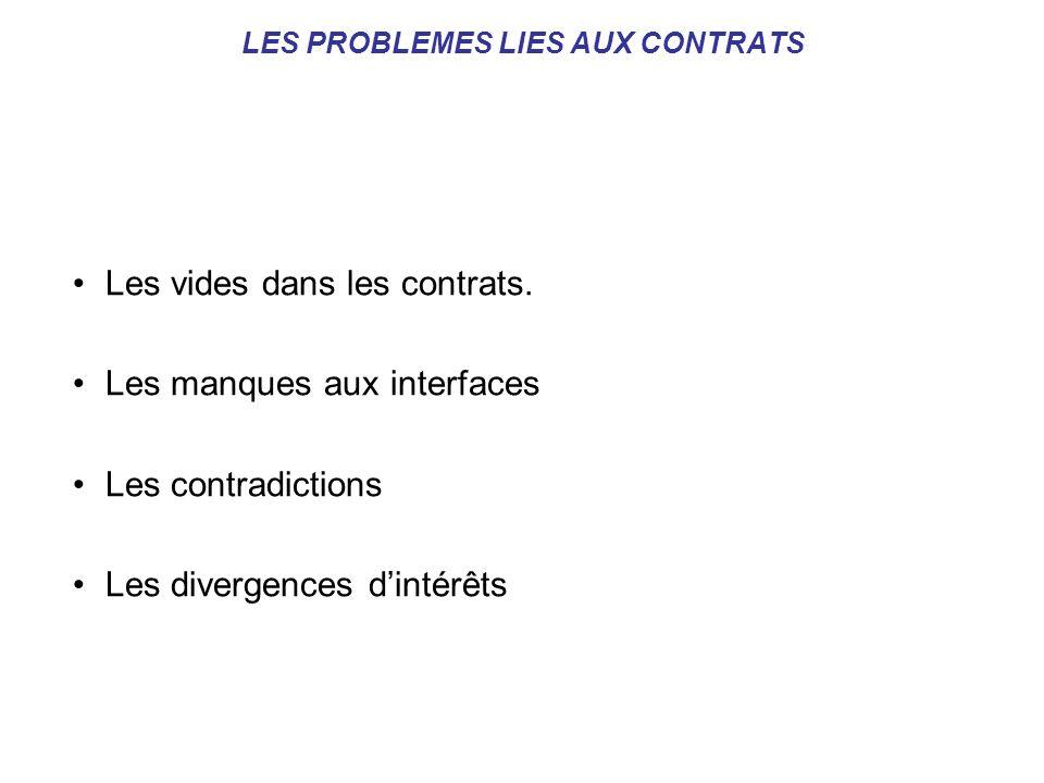 LES PROBLEMES LIES AUX CONTRATS Les vides dans les contrats. Les manques aux interfaces Les contradictions Les divergences dintérêts