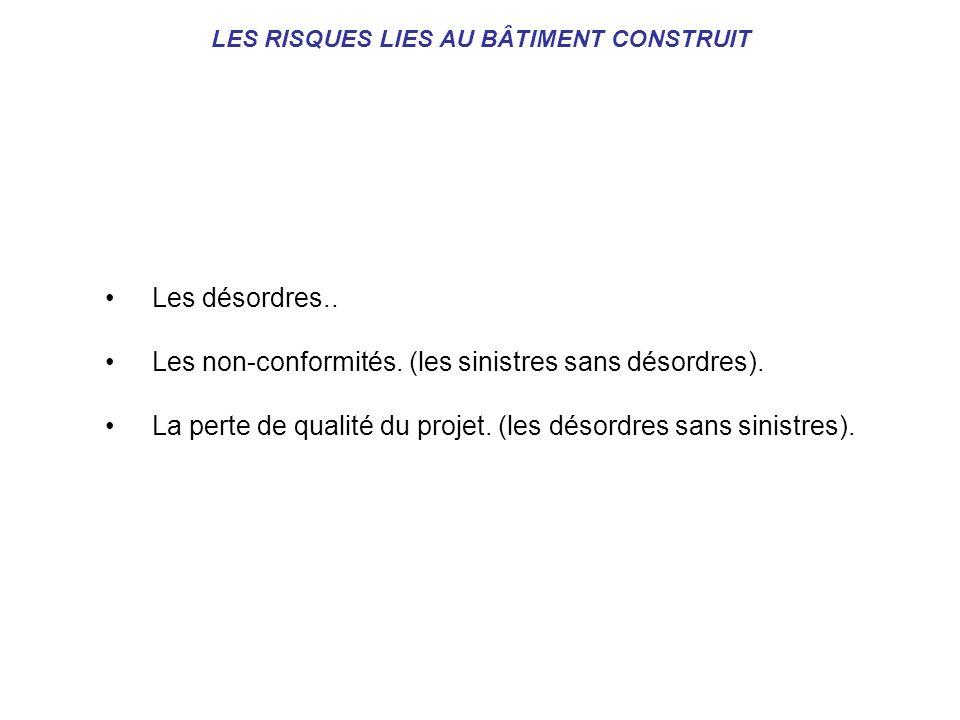 LES RISQUES LIES AU BÂTIMENT CONSTRUIT Les désordres.. Les non-conformités. (les sinistres sans désordres). La perte de qualité du projet. (les désord