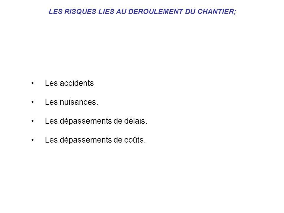 LES RISQUES LIES AU DEROULEMENT DU CHANTIER; Les accidents Les nuisances. Les dépassements de délais. Les dépassements de coûts.