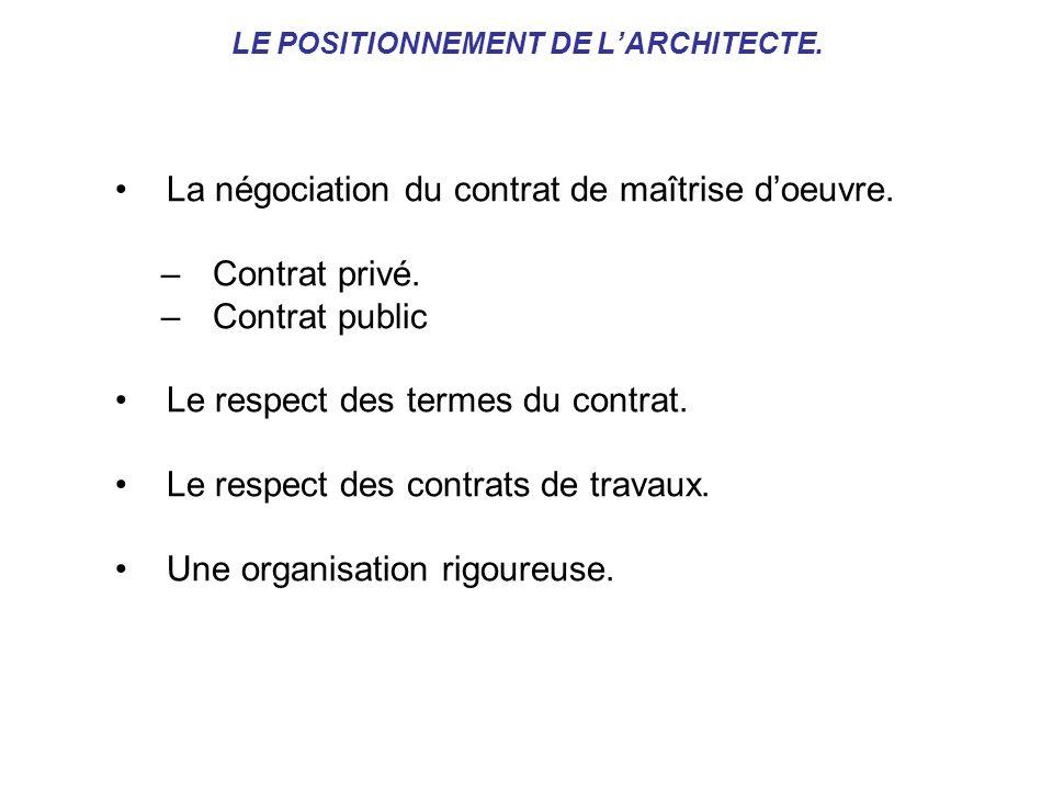 LE POSITIONNEMENT DE LARCHITECTE. La négociation du contrat de maîtrise doeuvre. –Contrat privé. –Contrat public Le respect des termes du contrat. Le