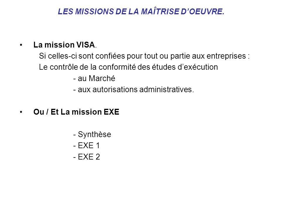 LES MISSIONS DE LA MAÎTRISE DOEUVRE. La mission VISA. Si celles-ci sont confiées pour tout ou partie aux entreprises : Le contrôle de la conformité de