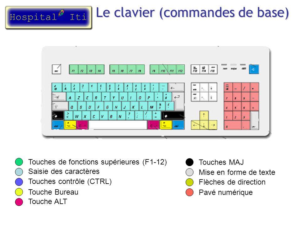 Le clavier (commandes de base) Touches de fonctions supérieures (F1-12) Saisie des caractères Touches contrôle (CTRL) Touche ALT Touche Bureau Flèches