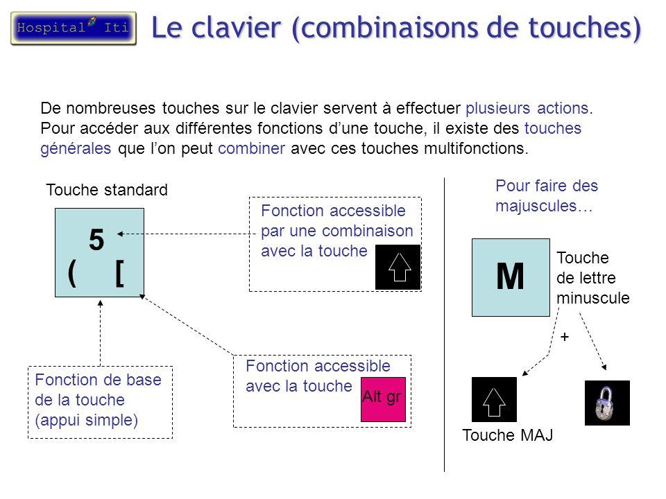 Le clavier (combinaisons de touches) De nombreuses touches sur le clavier servent à effectuer plusieurs actions. Pour accéder aux différentes fonction