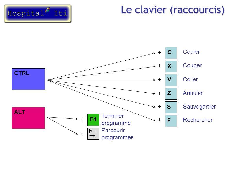 Le clavier (raccourcis) CTRL Couper Coller C+ Copier +X + + V ZAnnuler +SSauvegarder F +Rechercher ALT F4 + + Terminer programme Parcourir programmes
