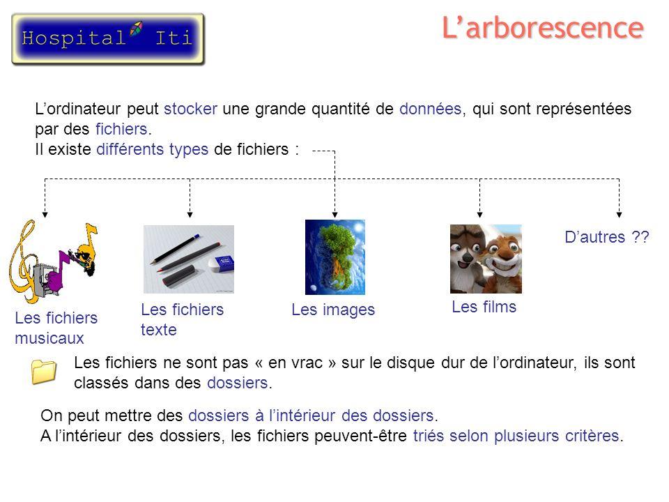 Larborescence Lordinateur peut stocker une grande quantité de données, qui sont représentées par des fichiers. Il existe différents types de fichiers